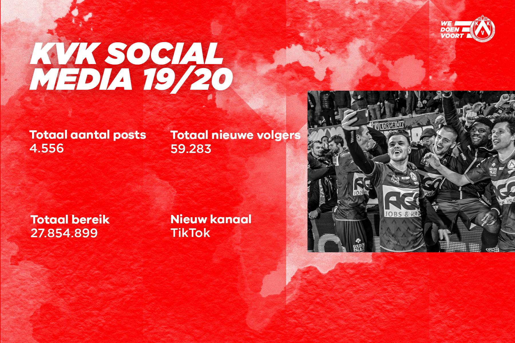 Social Media Kvk